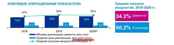 evrocement_mln_rublej_tonna.png