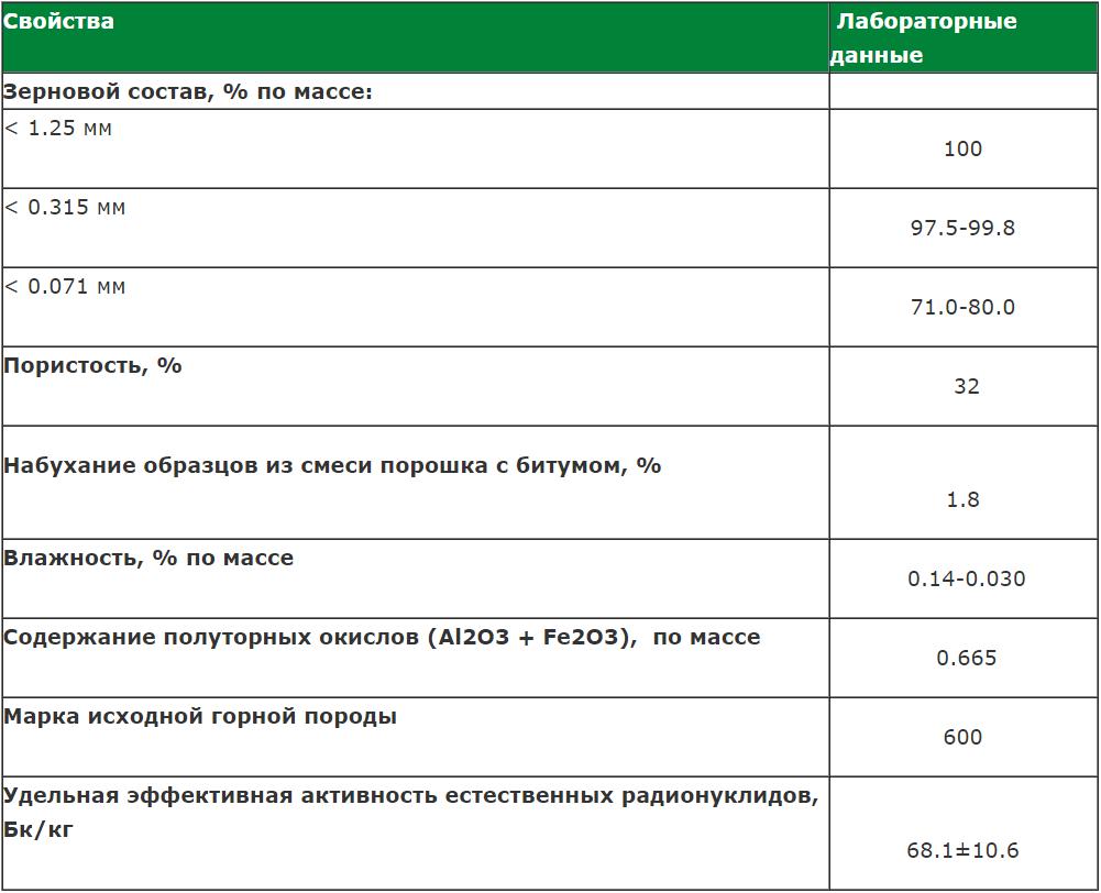 mineral_powder_scheme_rus.png